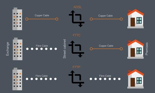 Insight - Fibre optics