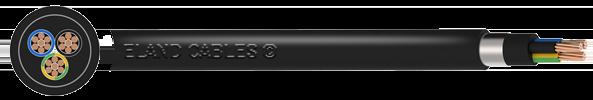 U1000 RVFV XAV Cable