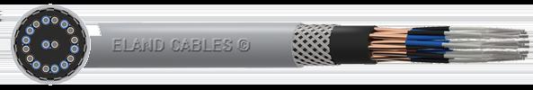 BFOU-I NEK606 S2 S6 Cable