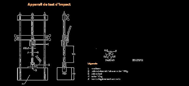 Test d'impact à froid pour les câbles électriques
