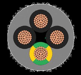 Veriflex Cables