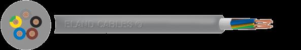 NYM-J NYM-O Cable