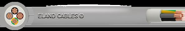 XVB 1kV Cable