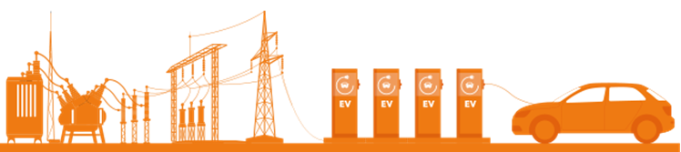 Electric vehicles - from grid to car